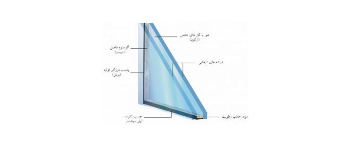 شرکت شیشه استاندارد پنجره دوجداره