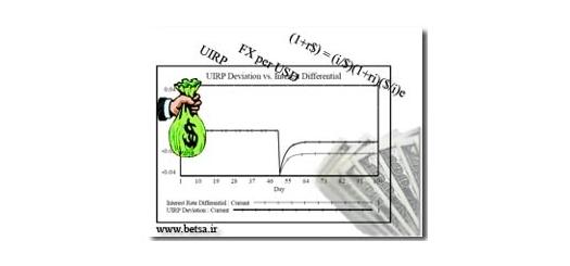 اقتصاد مهندسی(مدل سازی برابری نرخ سود: رویکردی از یک سیستم پویا)