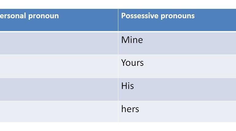 آموزش ضمایر انگلیسی(pronouns)