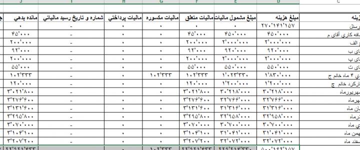 دانلود لیست تجمیعی حقوق و دستمزد