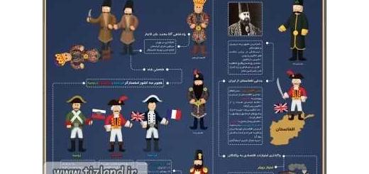تاریخ قاجاریه