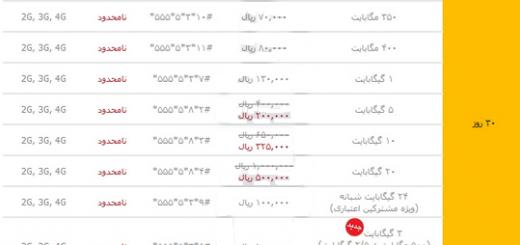 ایرانسل بستههای حجمی دانلود شبانه را حذف کرد