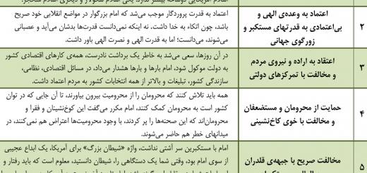 جدول | هفت اصل از مهمترین اصول اندیشه امام خمینی رحمهالله