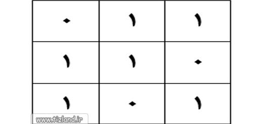 معمای المپیادی: جدول های متمایز