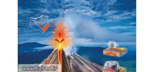 10 نکته خواندنی درباره آتشفشان ها