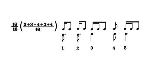 درباره مشکل «شیش هشت» و «میزان های لَنگ» در وزن شناسیِ موسیقی ایرانی (IV)