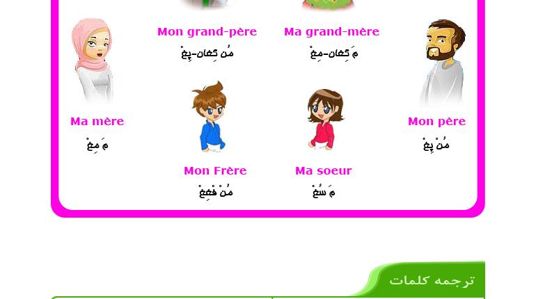 درس چهارم آموزش زبان فرانسه - کلمات ابتدایی