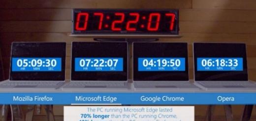آزمون مصرف انرژی مرورگرهای مختلف توسط مایکروسافت