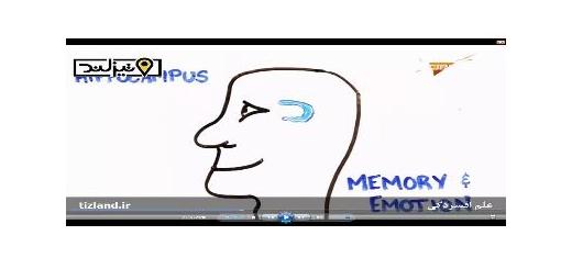 علم افسردگی