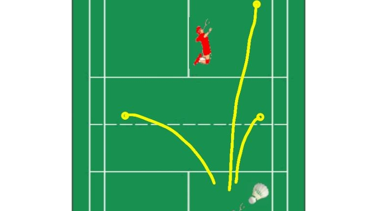 Badminton Tactics Board