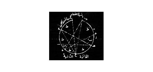 آوانگاری به روش «ابجد» در موسیقی قدیم ایرانی (I)