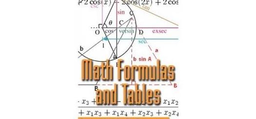 مجموعه کلیه فرمول های ریاضی همراه با مثال - ویژه رشته های مهندسی