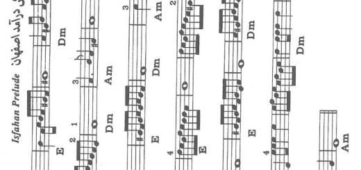 اجرای چند قطعه با کیبورد . بهروز مهدیلو . همراه با نت . مدرس آموزشگاه موسیقی فریدونی