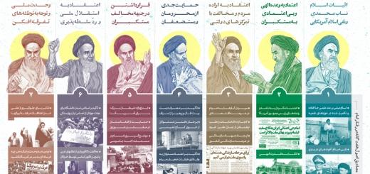 اینفوگرافیک | اصول هفتگانه امام