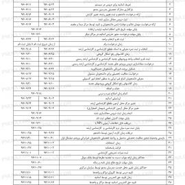 تقویم آموزشی سال تحصیلی 97-96 دانشگاه پیام نور / تاریخ انتخاب واحد و مهمان