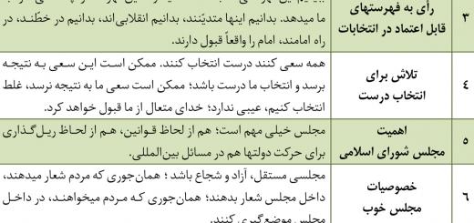 ۹ نکته امام درباره انتخابات / جدول