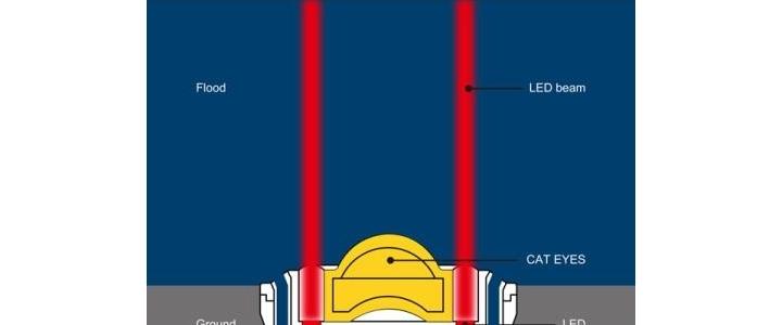 سیستم نشان دهنده مسیر ترددخودرو در سیل