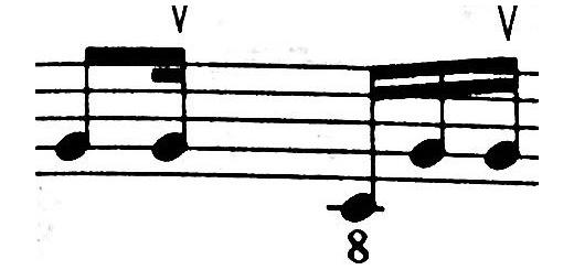 پایه ی چهارمضرابی راست چپ راست راست چپ - نیما فریدونی