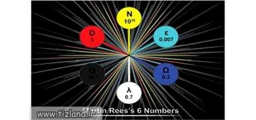 6 عدد شگفت انگیزی که جهان بر پایه آنها شکل گرفته است!